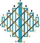 VedicMath